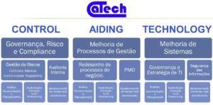 catech-resumo-dos-produtos-v1